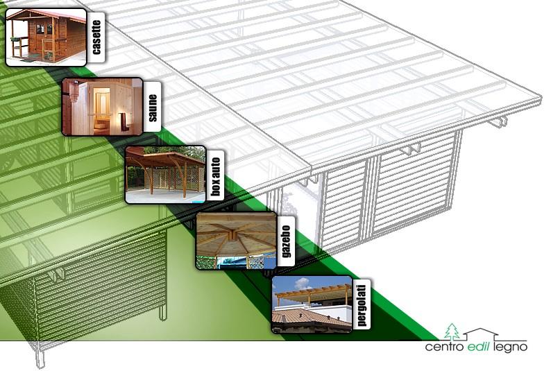 Edil legno edilizia in legno case prefabbricate saune for Case a mykonos vendita